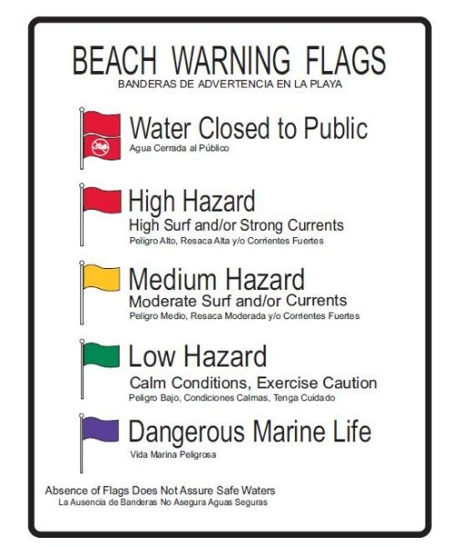 Beach Condition Warning Flag